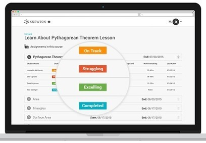 Knewton Brings Adaptive and Personalized Learning to the Masses | eLearning challenges in higher education | Scoop.it