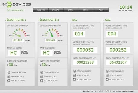 Nouveau boîtier téléinfo de GCE Electronics - MyIPX800 | Développement, domotique, électronique et geekerie | Scoop.it