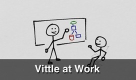 Vittle: Turn your iPad into a Recordable Video Whiteboard | TICEDUCA-E: TICs Aplicadas a la Educación y E-learning | Scoop.it