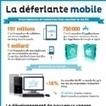 Infographie : La déferlante mobile | Le monde du mobile et ses nouveaux usages : news web mobile, apps en m sante  et telemedecine, m learning , e marketing , etc | Scoop.it