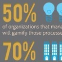 Infographic: Gamification Becomes Mainstream | digitalassetman | Scoop.it