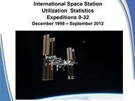 Space Station Statistics Tell the Story of Science in Orbit | Modern Physics Projects | Scoop.it