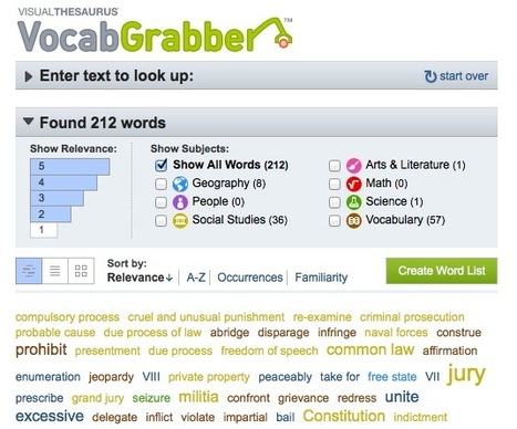 Visualize and Discover Top Keywords In Any Text with VocabGrabber | Personal information | Scoop.it