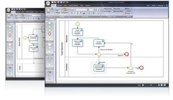 Process management, BPMN software - Bizagi process modeler | CARTOGRAPHIES | Scoop.it
