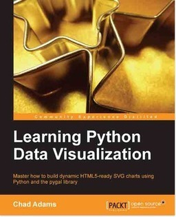 Learn the fundamentals of charting in Python with Packt's new book and eBook | Books from Packt Publishing | Scoop.it
