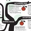 Infographic: Occupy Movement Bears Fruit | Occupy the Media | Scoop.it