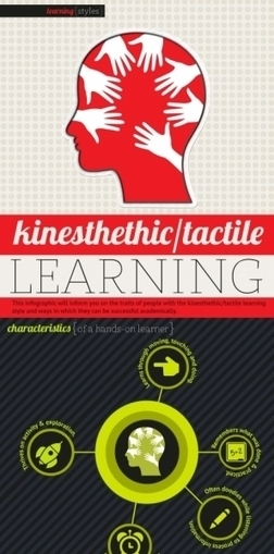 Kinesthetic/Tactile Learning Styles Infographic | Edtech PK-12 | Scoop.it