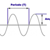 Ingeniería de Audio