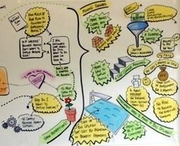 Visual Coaching   Coaching Leaders   Scoop.it