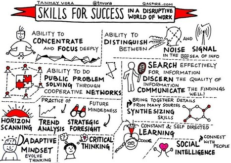 Skills for Success in a Disruptive World of Work | Socialart | Scoop.it