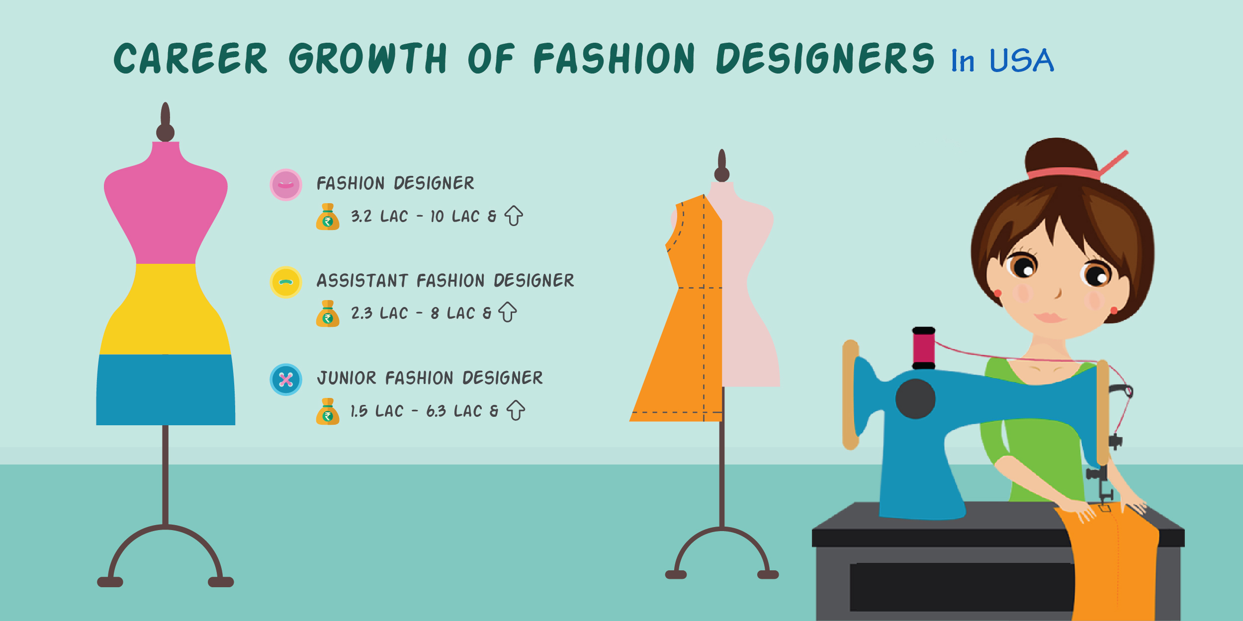 Apply For Fashion Designers Jobs Internships