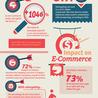Infographies Social Media par @ClemenceBJ