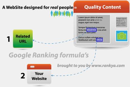 Google ranking formulas using backlinks revealed | Internet Marketing | Scoop.it