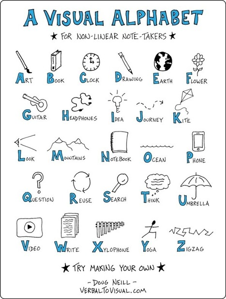 Advanced English Language Conversation Practice | Scoop it