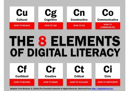Digital Literacy Has 8 Essential Elements | The sincerest form of flattery | Scoop.it