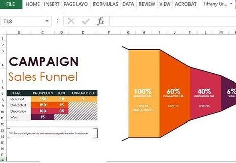 funnel templates in business and productivity tools scoop it