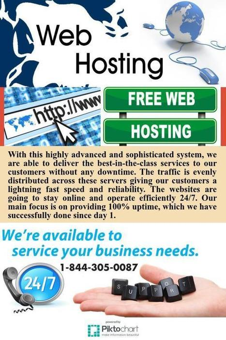 Best free web hosting sites & services call