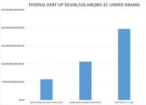 Debt Under Obama Up $9,000,000,000,000 | Xposing Government Corruption in all it's forms | Scoop.it