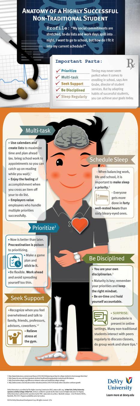 Habits of Successful Non-Traditional Students | DeVry | Nire interesak - Me interesa | Scoop.it