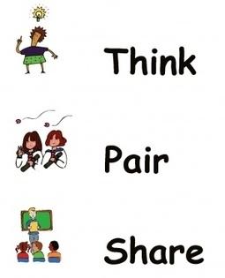 Think-Pair-ShareVariations | Teaching Primary School | Scoop.it