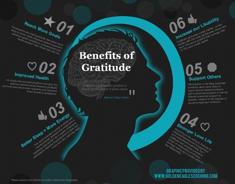 Gratitude | Brain Plasticity | Scoop.it
