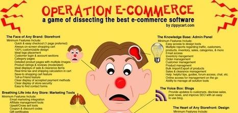 +45 Infografías Interesantes y Útiles para Diseñadores Web | Social Comunications Today | Scoop.it
