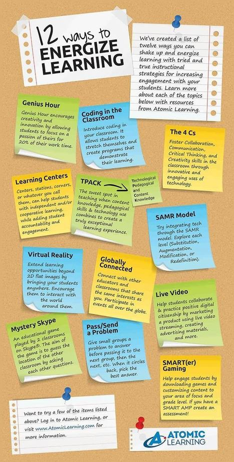 12 Ways You Can Energize Classroom Learning [Infographic] by Lee Watanabe-Crockett | Professional Learning for Busy Educators | Scoop.it