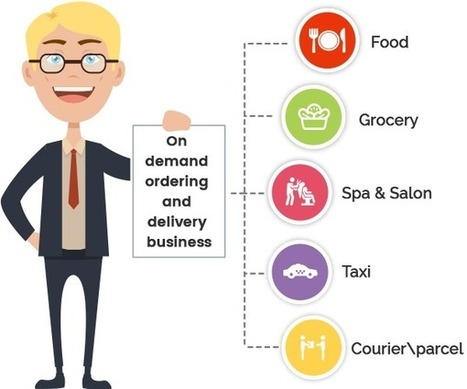 Online food ordering software' in Online food ordering system | Scoop it