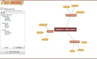 Free Technology for Teachers: Ten Terrific Mind Mapping and Brainstorming Tools | Edu-Recursos 2.0 | Scoop.it