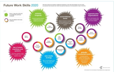 IFTF: Future Work Skills 2020 | 21st Century | Scoop.it