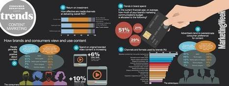 Don't be content with the old ways - Marketing Week | Association Marketing: Digital + Direct | Scoop.it