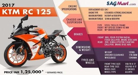Dio bike price in bangalore dating