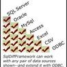 SQL Server Resources