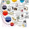 Integración de Tic  y aprendizaje