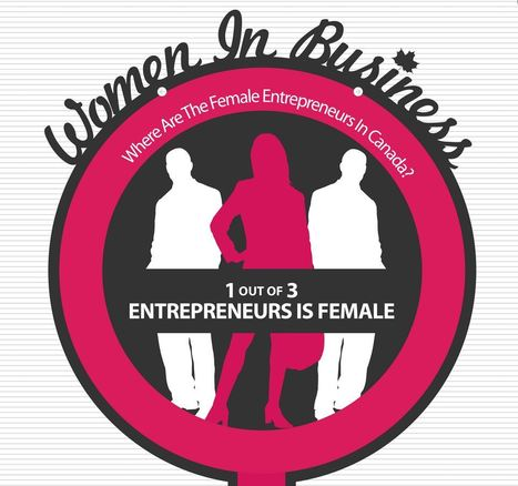 Canadian Women In Business Infographic | Soup for thought | Scoop.it