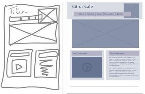 Créer wireframes et prototypes | Ergonomie web, design d'interface et écriture pour le web | Scoop.it