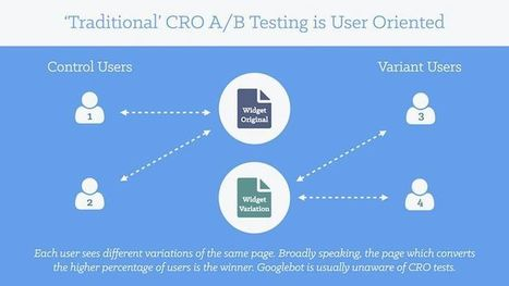 SEO Split-Testing: How to A/B Test Changes for Google | Social Media and Internet Marketing | Scoop.it