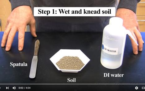 Soil texture by feel | SPATEN   Test Bêche | Scoop.it