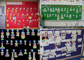Word Wall Ideas and Software! | Elt | Scoop.it
