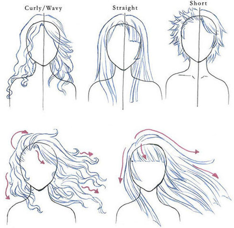 Hair Drawing Tips In Drawing References And Resources
