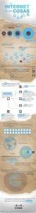 TGIF: El Internet de las Cosas | InternetofThings | Scoop.it