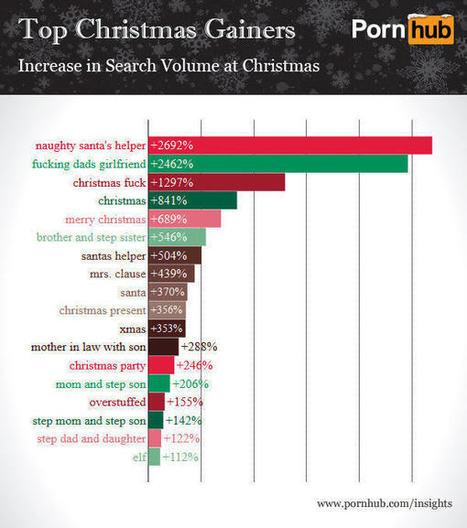 Vapaa huppu porno videot