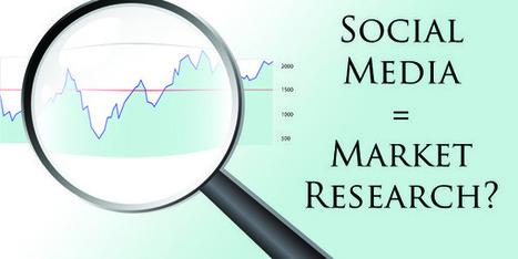 Does Social Media = Market Research? | Social Media e SEO | Scoop.it