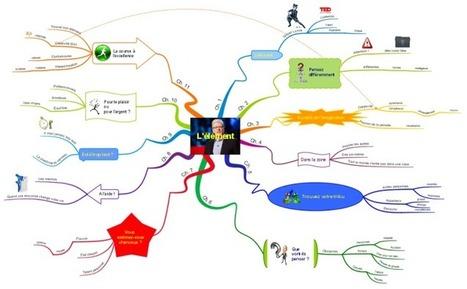 L'élément free mind map download | Cartes mentales | Scoop.it