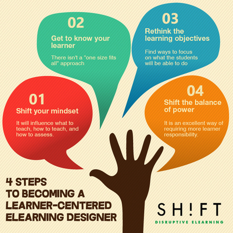 The Learner-Centered eLearning Professional Infographic | Free Education | Scoop.it