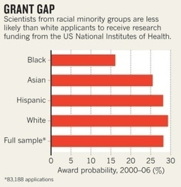 NIH to probe racial disparity in grant awards | Higher Education and academic research | Scoop.it