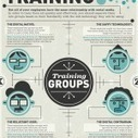 Infographic: How To Train Your Employees To Handle Your Social Media   Mindflash   The Community & Capacity Building ToolBox   Scoop.it
