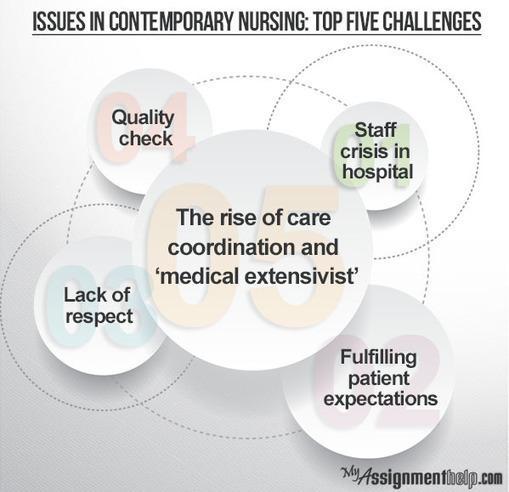 lack of respect for nurses