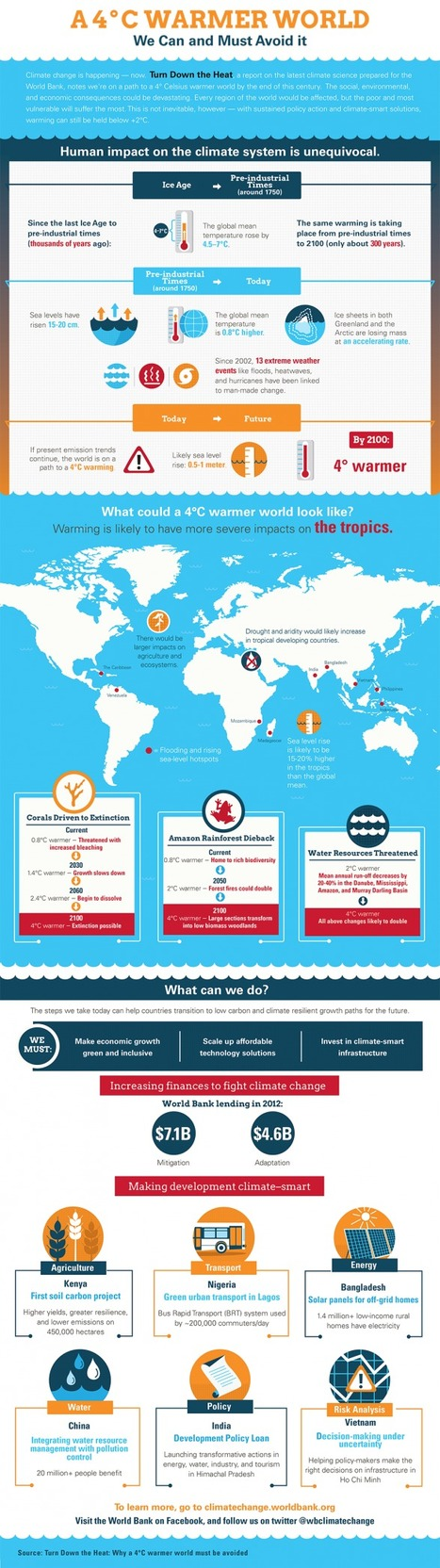 Why a Four Degree Celsius Warmer World Must Be Avoided: Infographic | green infographics | Scoop.it