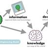 Big Data - Analytics